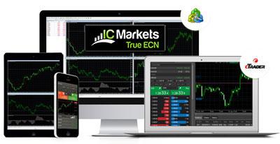 Elenco dei broker ECN 2021 | I migliori broker che offrono il trading ...