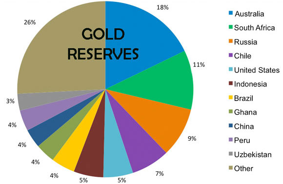 Global Gold Resources
